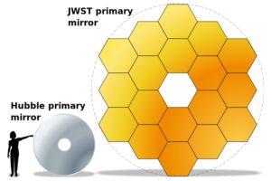 Perbandingan ukuran cermin utama JWST dengan Hubble [Foto: Wikimedia]