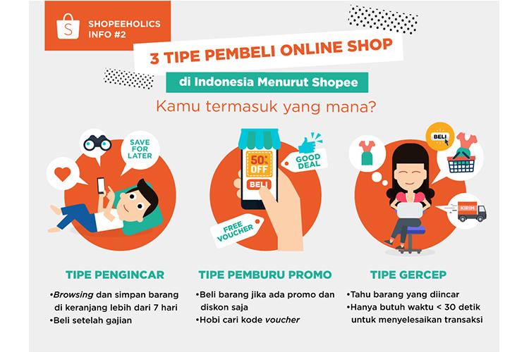 3 Tipe Pembeli Online Shop Paling Dominan di Indonesia, Menurut Riset Shopee